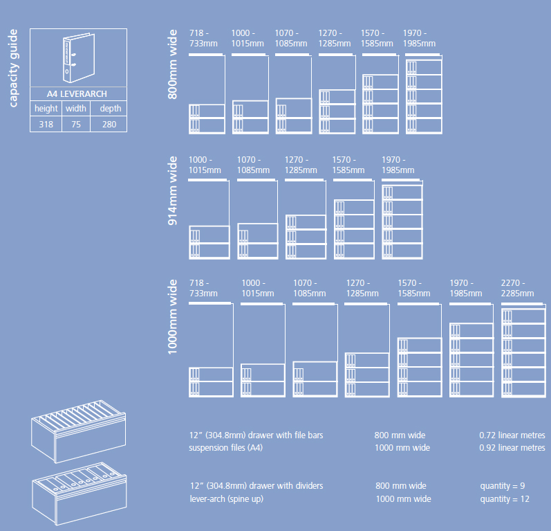 Bisley Essentials Range Capacity Guide